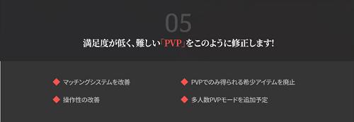 黒い砂漠モバイル PvP報酬