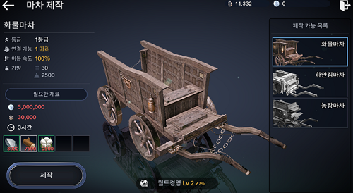 黒い砂漠モバイル ワールド経営 馬車